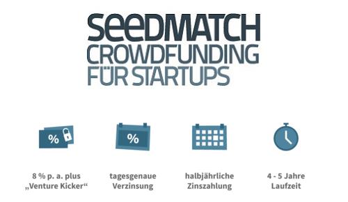 Venture Debt – Seedmatch launcht neue Finanzierungsform